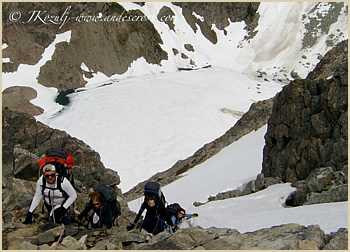 Cerro Lopez daily guided hike in Bariloche, Patagonia Argentina